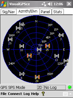 навигаторы от сколько спутников ловят