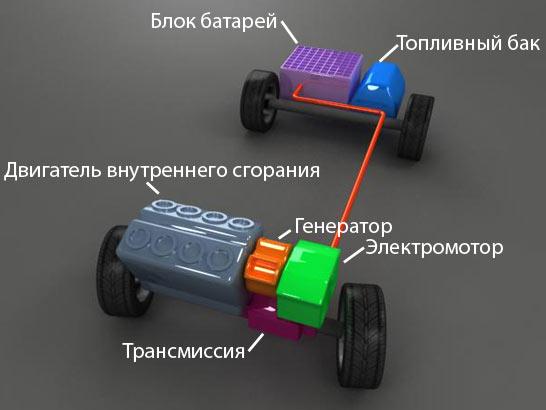 и мощного двигателя