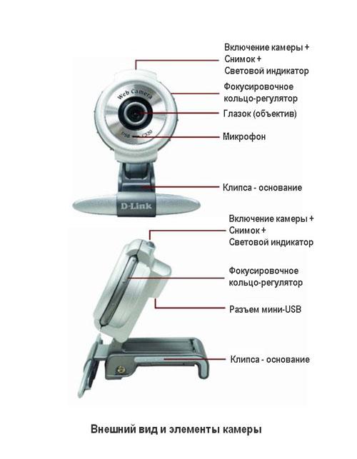 driver web camera dsb c320